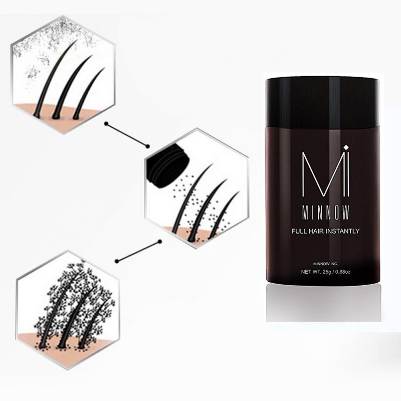 Minnow hair building powder